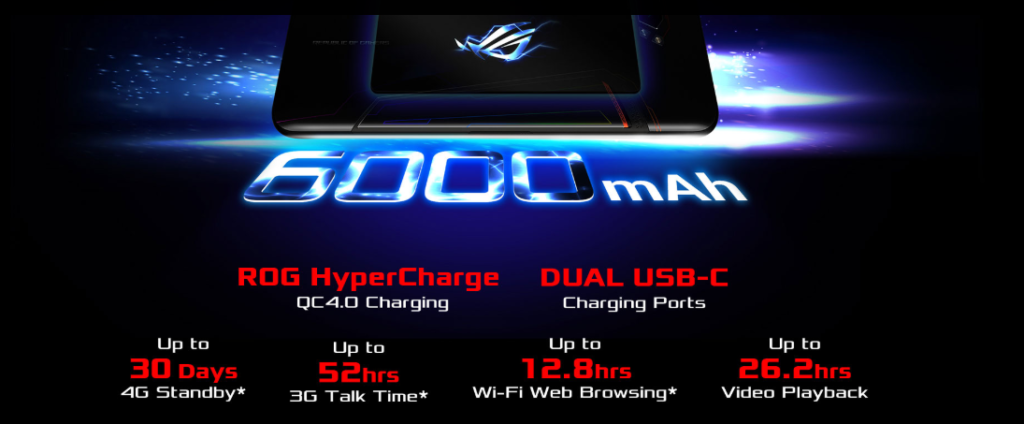 Asus Rog 2 Other specs